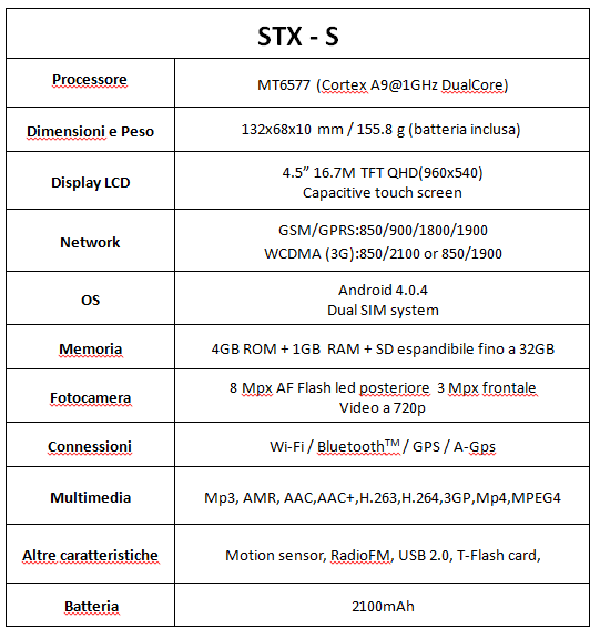 Stonex-S scheda